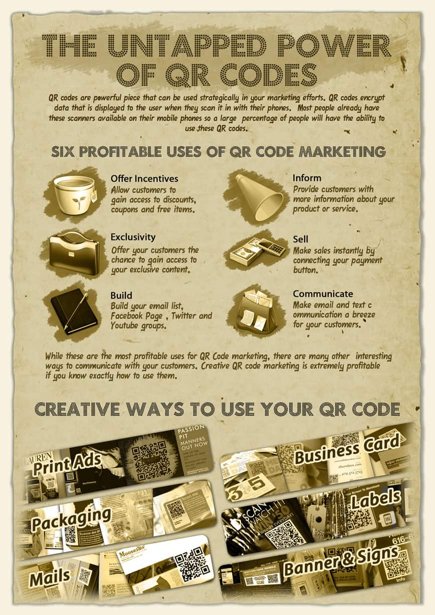 How to use QR Codes info graphic